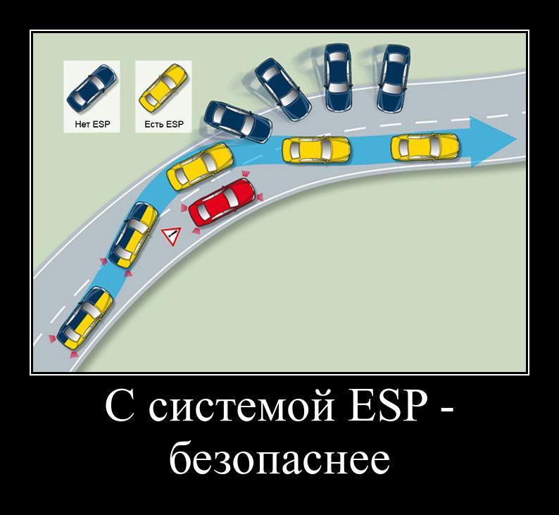 udobstvo-vozhdeniya-s-esp-1