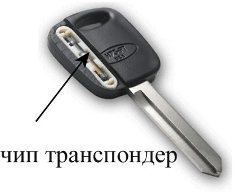 immobilayzer-spryatan-v-klyuche
