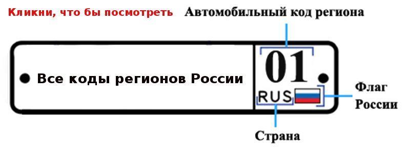 Все автомобильные коды России